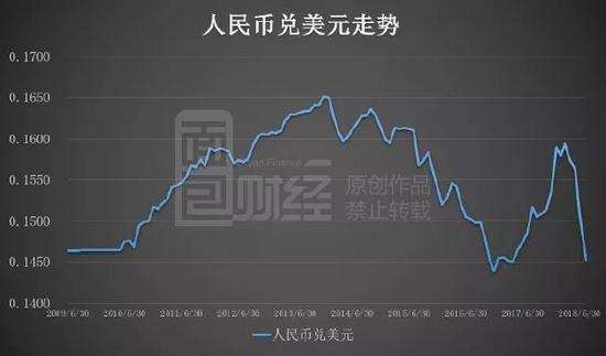 受毛利率下降、汇兑损失影响,舜宇光学今年上半年利润增速大幅下滑。